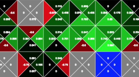 Q-learning table visualisation